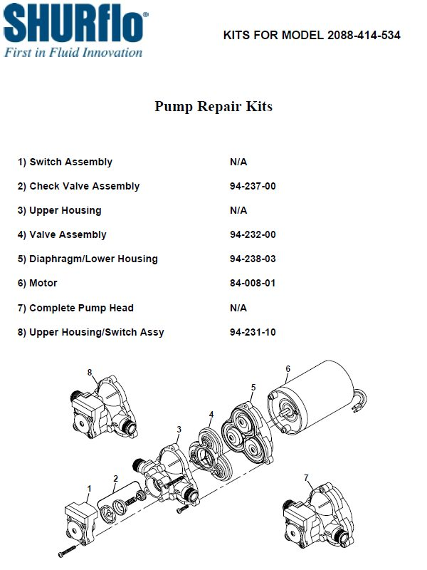 Gambar Diagram Blok Internal Cpu together with Shurflo Rv Water Pump Wiring Diagram besides Wall Bed Diagram also Shurflo 8000 Series Pump Spare Parts besides Venn Diagram Of Atom And Element. on shur flo diaphragm pump
